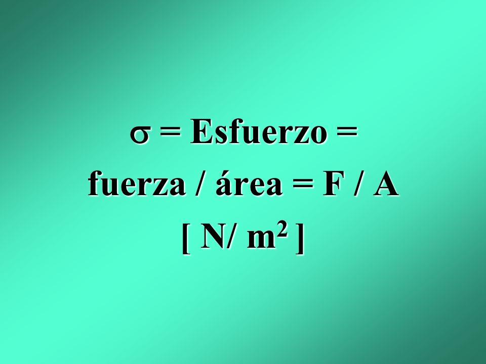  = Esfuerzo = fuerza / área = F / A [ N/ m2 ]